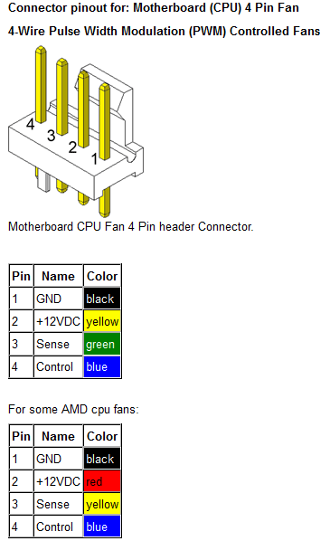 computer dual fan relay wiring diagram